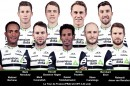 I corridori della Dimension Data per il Tour de France © Dimension Data